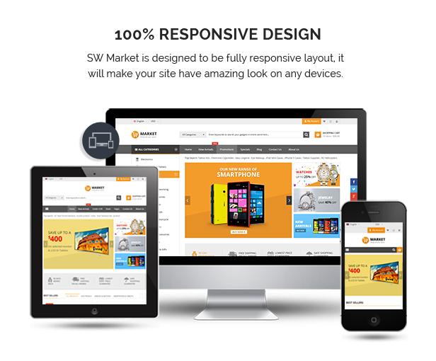 Market - WordPress Theme thương mại điện tử