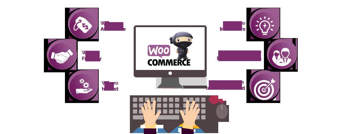 Cách tạo web bán hàng miễn phí bằng WordPress và WooCommerce
